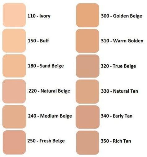REVLON ColorStay podkład z pompką do skóry normalnej i suchej z kompleksem SoftFlex 250 Fresh Beige 30ml                              zdj.                              2